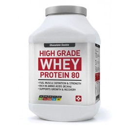 Where To Buy Whey Protein In Qiryat Gat Israel?